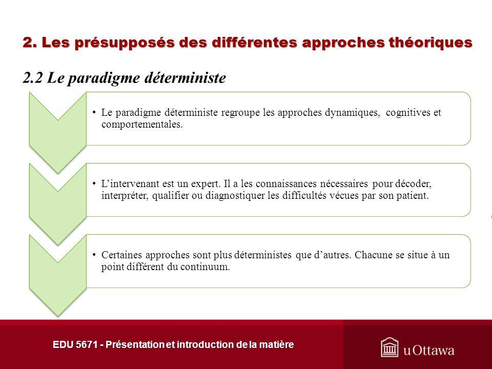 2.2 Le paradigme déterministe 2. Les présupposés des différentes approches théoriques EDU 5671 - Présentation et introduction de la matière EDU 5671 -