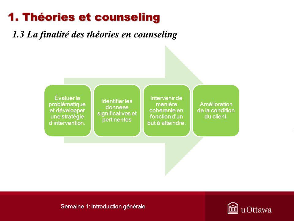 Semaine 1: Introduction générale Évaluer la problématique et développer une stratégie dintervention.