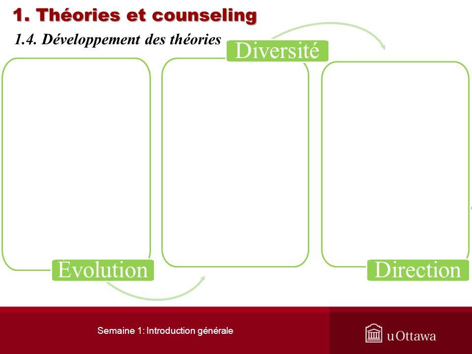 Semaine 1: Introduction générale Évaluer la problématique et développer une stratégie dintervention. Identifier les données significatives et pertinen