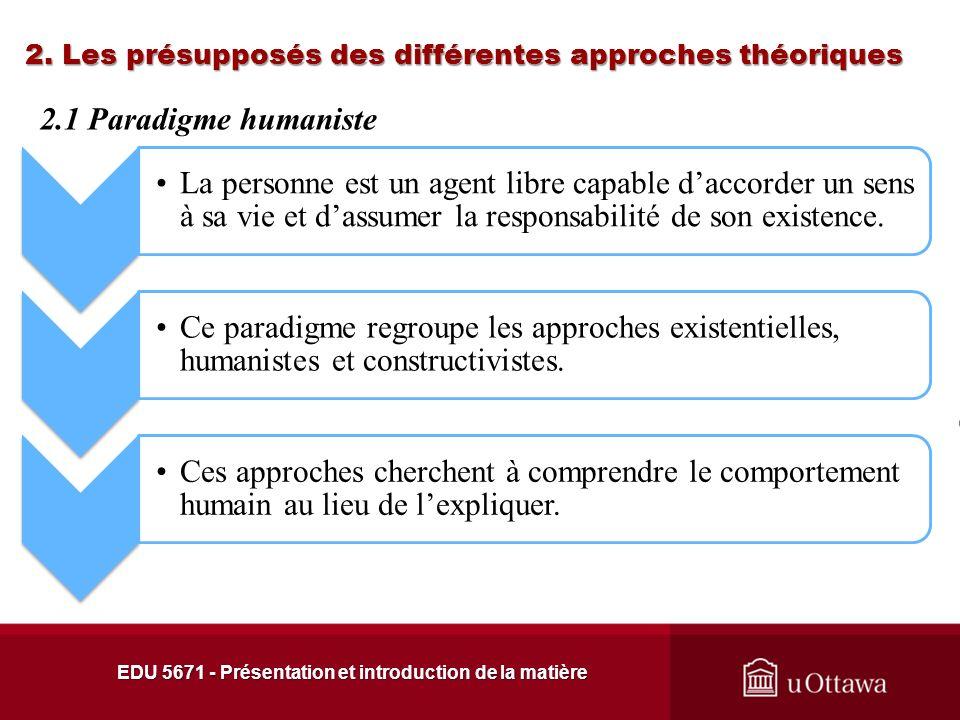 2.1 Paradigme humaniste 2.