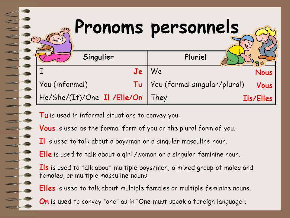 Pronoms personnels Singulier Pluriel I You (informal) He/She/(It)/One We You (formal singular/plural) They Je Tu Il /Elle/On Nous Vous Ils/Elles Tu is