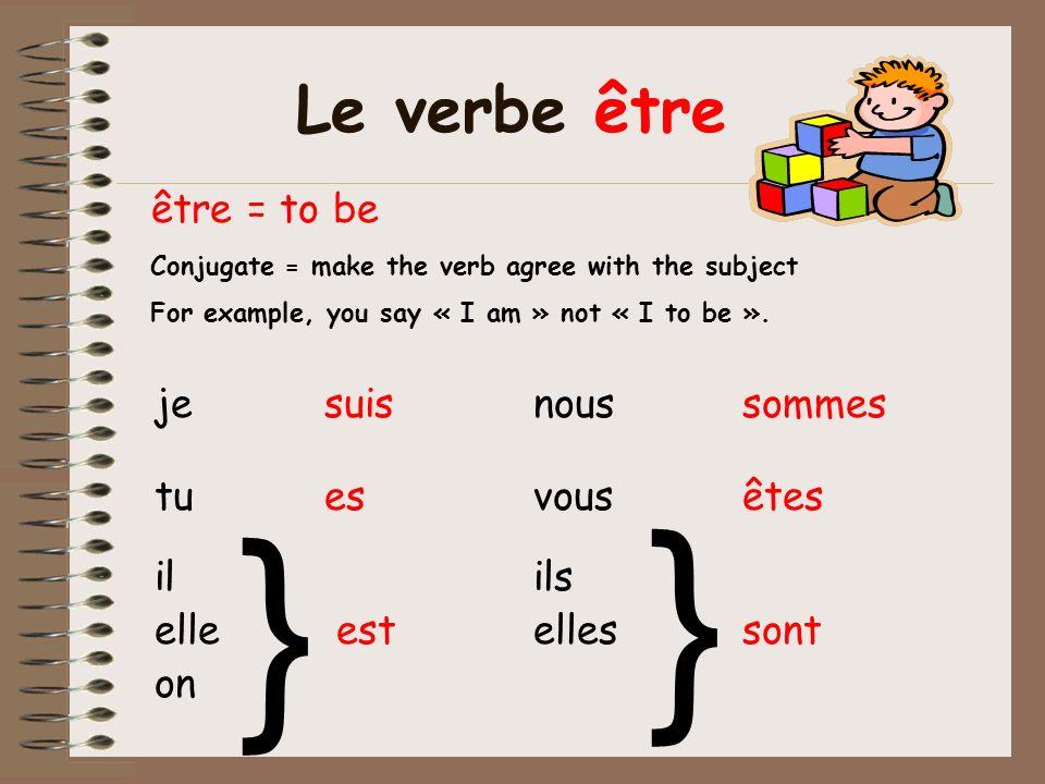 Le verbe être être = to be jesuisnoussommes tuesvousêtes ilils elle estellessont on } } Conjugate = make the verb agree with the subject For example,