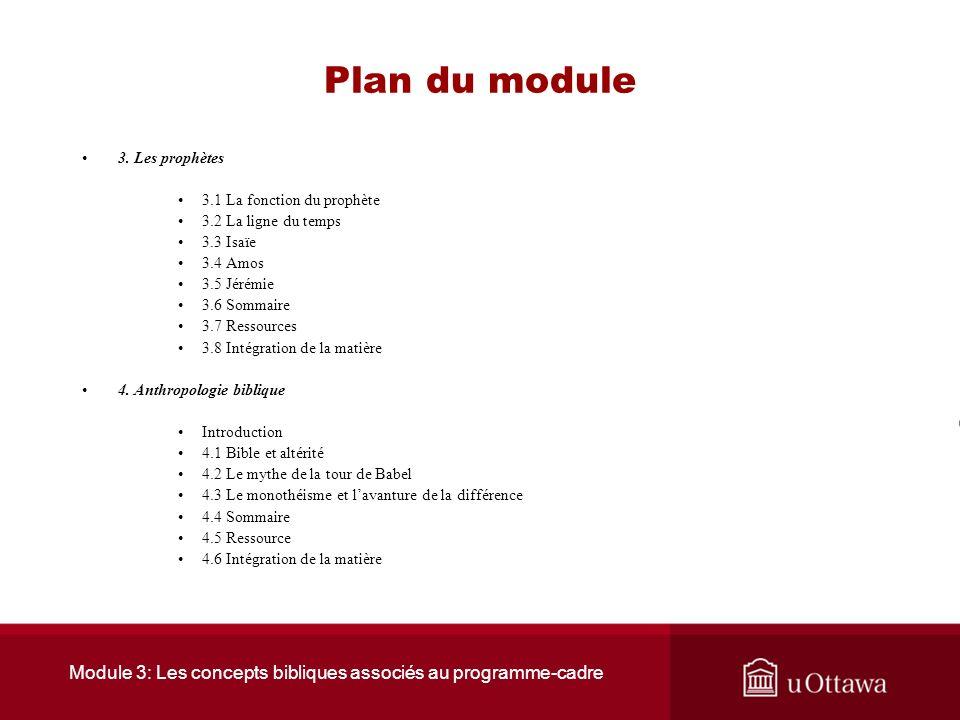 Module 3: Les concepts bibliques associés au programme-cadre Plan du module Introduction générale 1. Introduction à la Bible Introduction 1.1 La Bible
