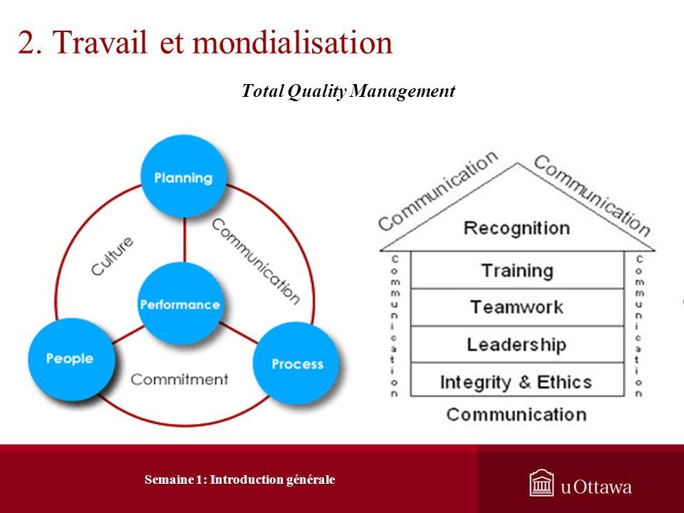 2.1 Une nouvelle organisation du travail 2. Travail et mondialisation Semaine 1: Introduction générale Negura, L. (2006). Lévolution de la représentat