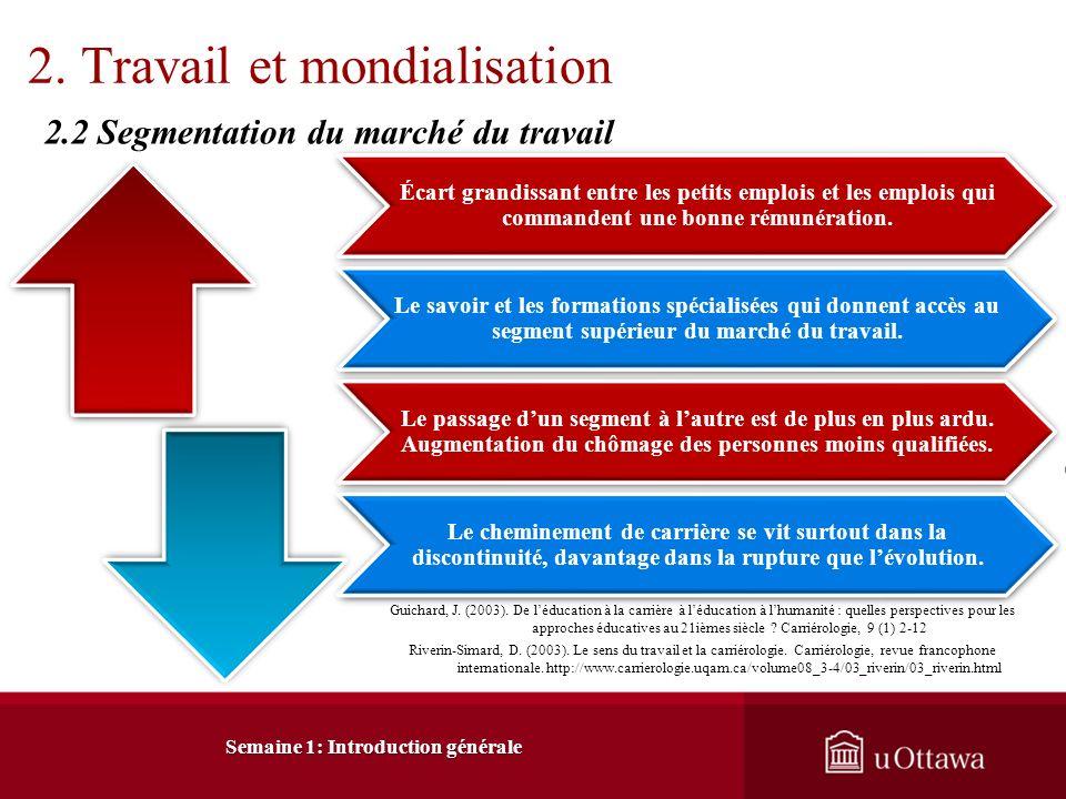 2. Travail et mondialisation Semaine 1: Introduction générale Total Quality Management