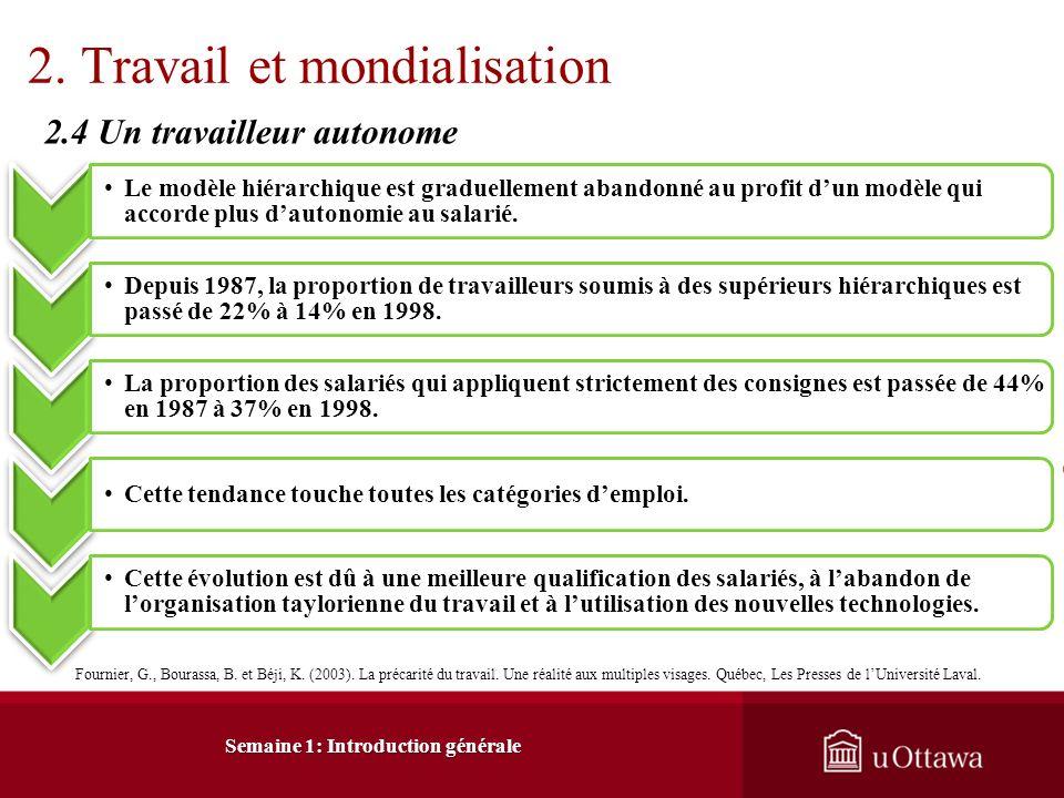 Fournier, G., Bourassa, B. et Béji, K. (2003). La précarité du travail.