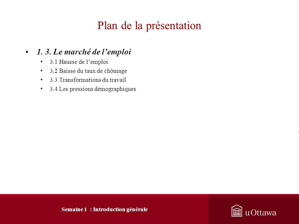 Plan de la présentation 1. Une courte histoire du travail 1.1.