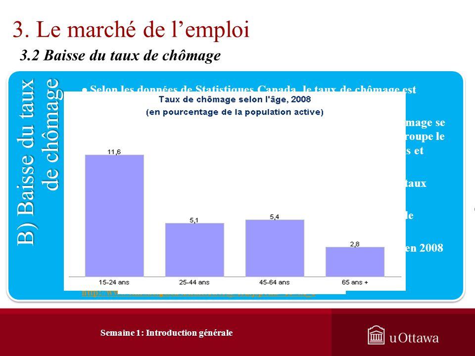 Semaine 1: Introduction générale 3. Le marché de lemploi B) Baisse du taux de chômage 3.2 Baisse du taux de chômage La hausse soutenue du nombre dempl