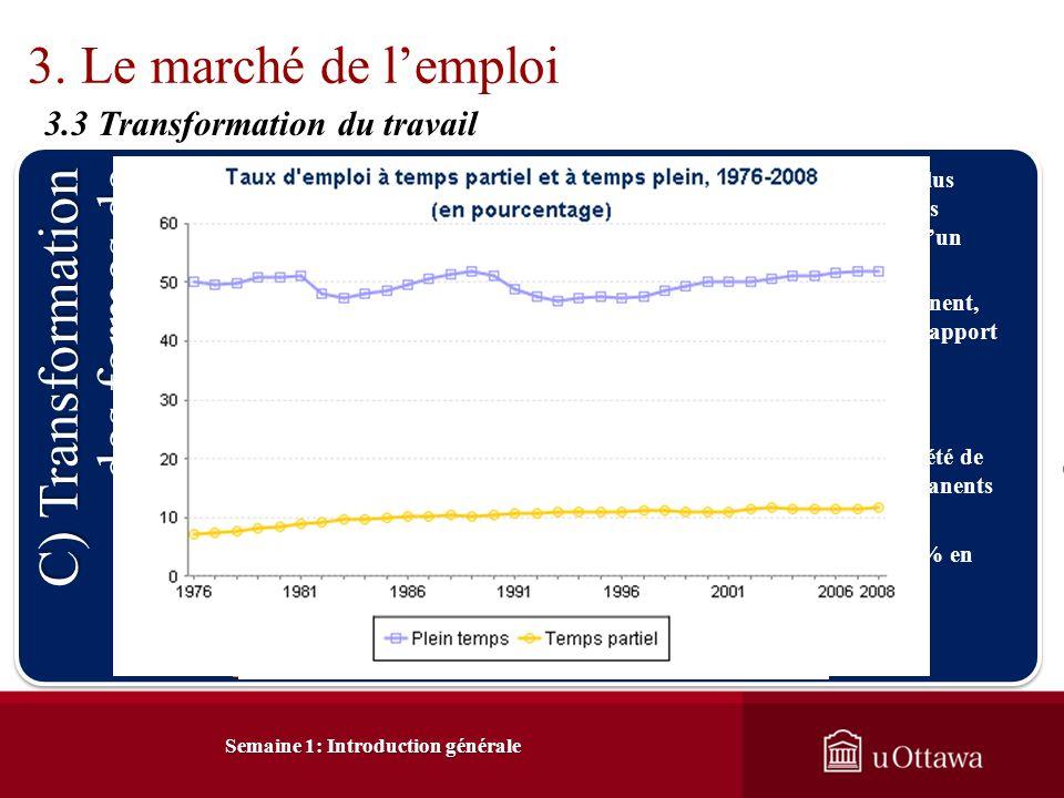Semaine 1: Introduction générale 3. Le marché de lemploi B) Baisse du taux de chômage 3.2 Baisse du taux de chômage Selon les données de Statistiques