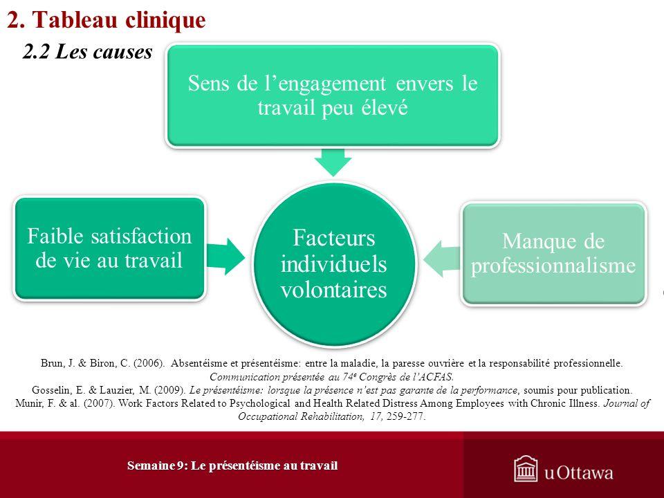 Gosselin, E. & Lauzier, M. (2009). Le présentéisme: lorsque la présence nest pas garante de la performance, soumis pour publication. Hansen, C. D. & A