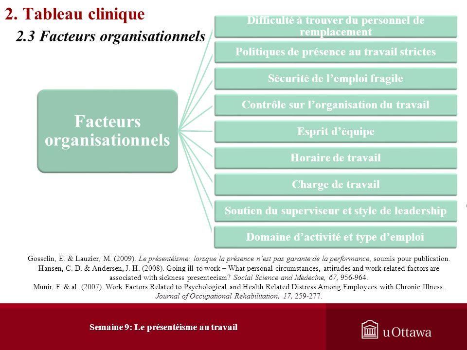 Brun, J. & Biron, C. (2006). Absentéisme et présentéisme: entre la maladie, la paresse ouvrière et la responsabilité professionnelle. Communication pr