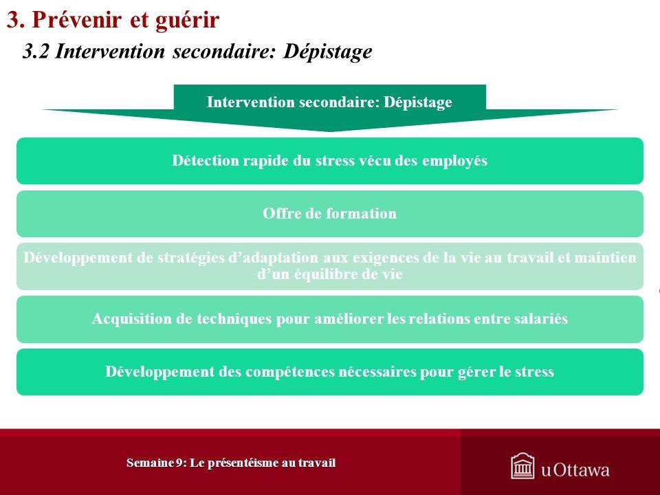 Intervention primaire: Prévention Gérance participativeReconfiguration de lenvironnement de travailRéallocation des tâchesInclure du salarié dans sa g