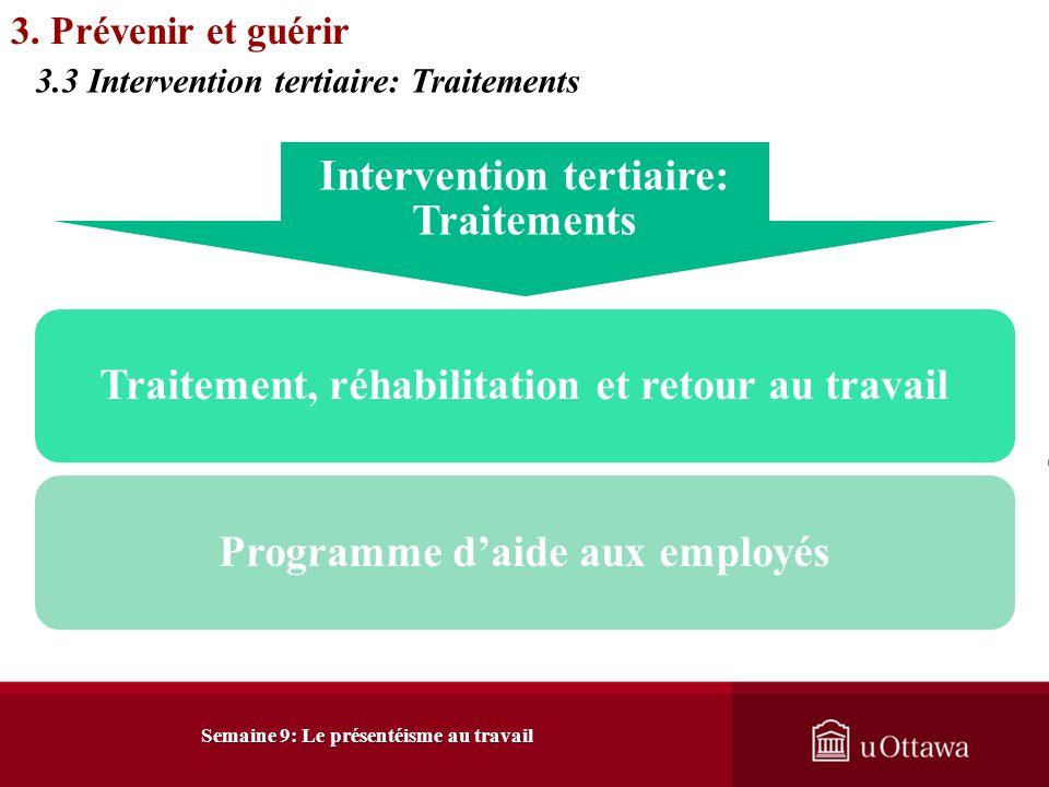 Intervention secondaire: Dépistage Détection rapide du stress vécu des employésOffre de formation Développement de stratégies dadaptation aux exigence