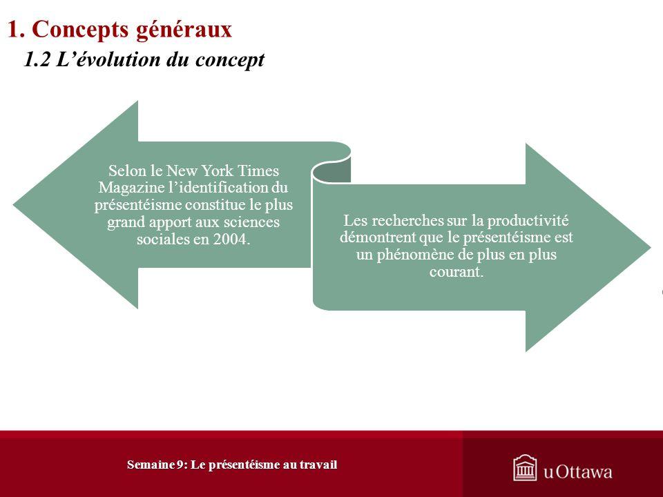 (DAbate et Eddy, 2007) 1. Concepts généraux 1.2 Lévolution du concept Le terme de présentéisme est apparu dans les années 1990 dans le domaine des rel