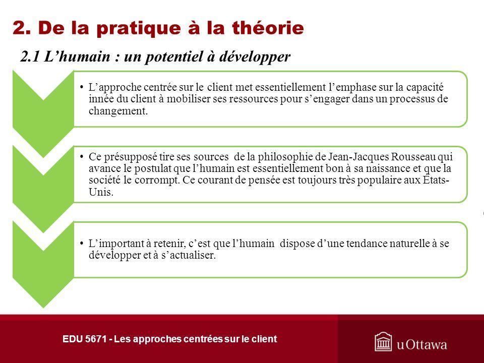 2.1 Lhumain : un potentiel à développer 2.