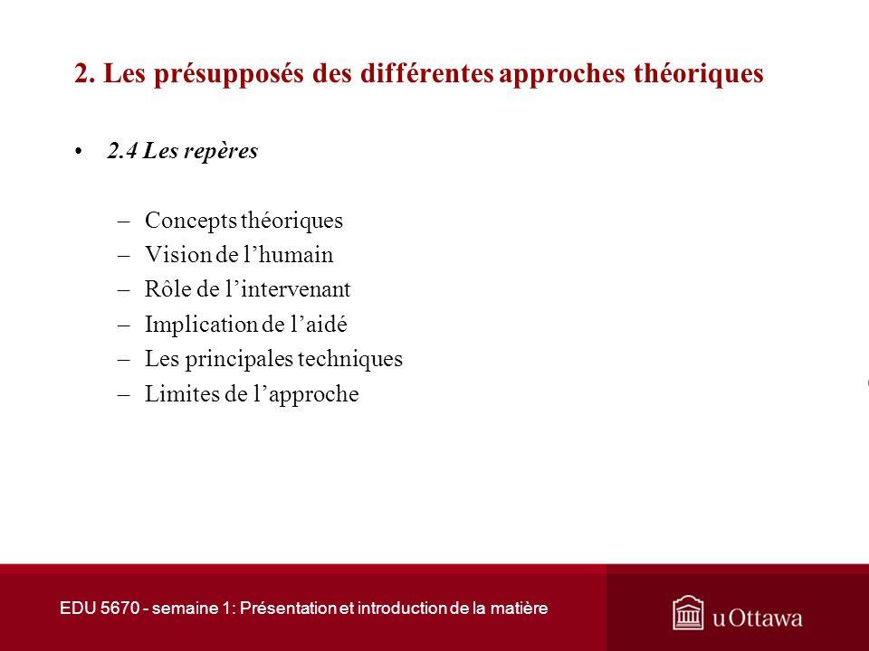 2.Les présupposés des différentes approches théoriques 2.3 Lhumain: sujet ou objet.