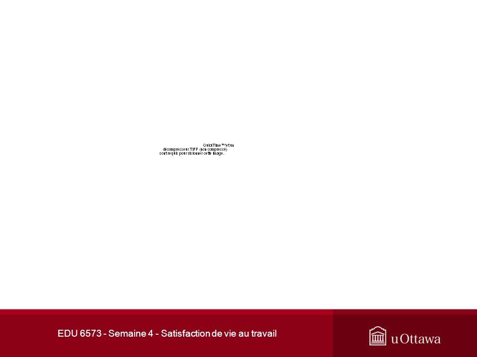 EDU 6573 - Semaine 4 - Satisfaction de vie au travail 1. Concepts généraux et déterminants