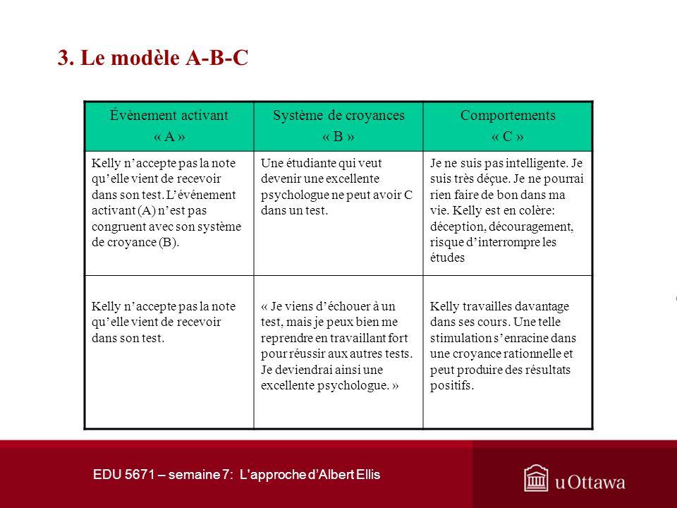 EDU 5671 – semaine 7: L'approche dAlbert Ellis 3. Le modèle A-B-C 4.2 Illustration du modèle A-B-C Croyance rationnelle: événement activant non plaisa
