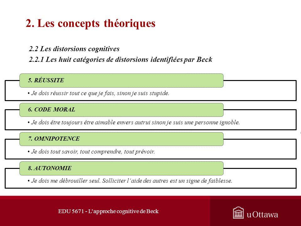 2. Les concepts théoriques 2.2 Les distorsions cognitives 2.2.1 Les huit catégories de distorsions identifiées par Beck Pour être heureux, il faut que
