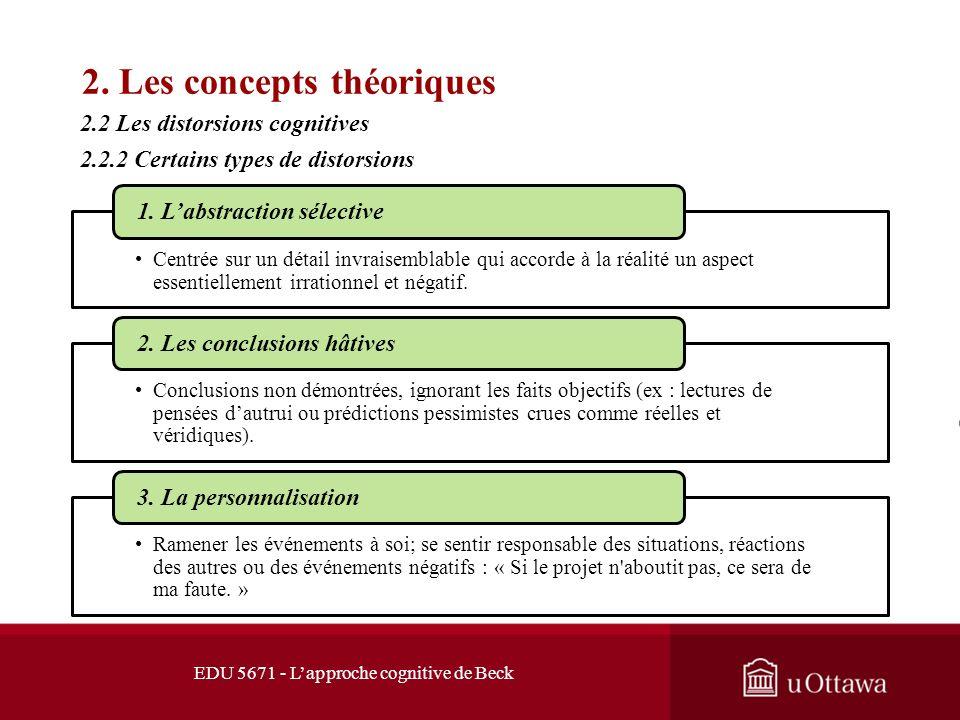 2. Les concepts théoriques 2.2 Les distorsions cognitives 2.2.1 Les huit catégories de distorsions identifiées par Beck Je dois réussir tout ce que je