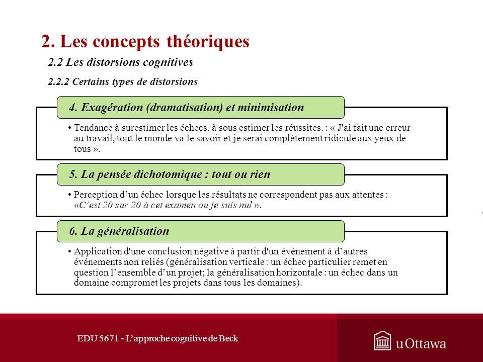 2. Les concepts théoriques Centrée sur un détail invraisemblable qui accorde à la réalité un aspect essentiellement irrationnel et négatif. 1. Labstra