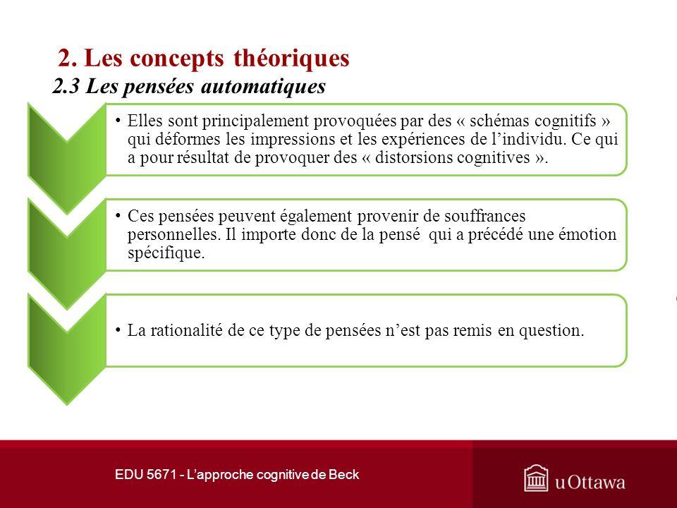 EDU 5671 - Lapproche cognitive de Beck 2. Les concepts théoriques 2.3 Les pensées automatiques Par exemple, Linda narrive pas à se décider dappliquer