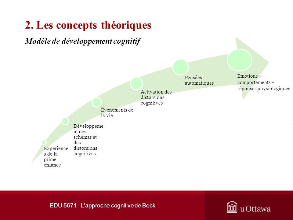 2. Les concepts théoriques EDU 5671 - Lapproche cognitive de Beck 2.4 Les différences entre une distorsion et une pensée automatique Les pensées autom