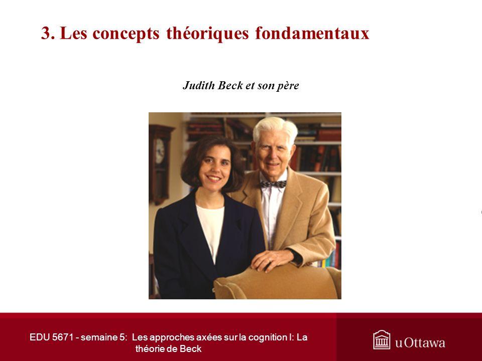 EDU 5671 - semaine 5: Les approches axées sur la cognition I: La théorie de Beck 3. Les concepts théoriques fondamentaux 3.1 Les recherches du Beck In