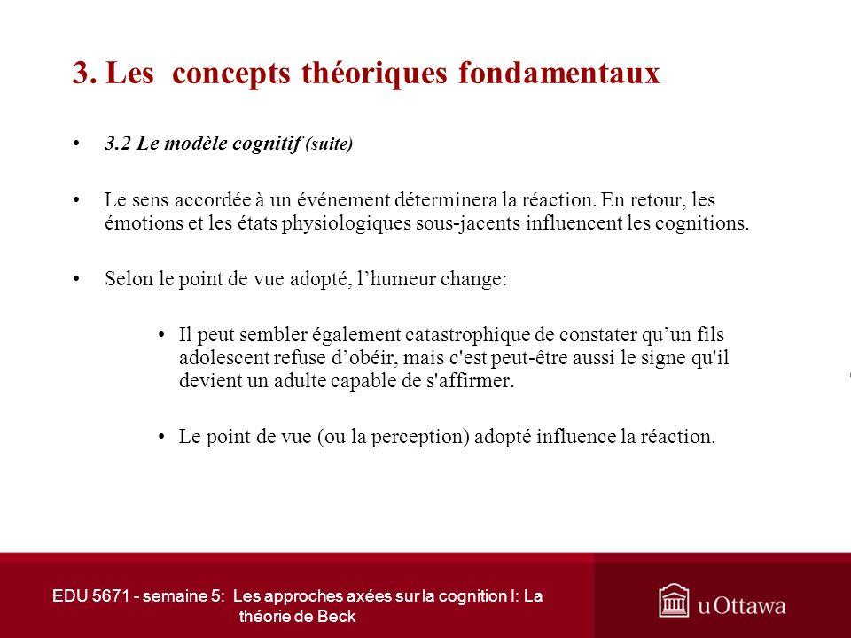 3. Les concepts théoriques fondamentaux 3.2 Le modèle cognitif Selon Judith Beck (traduction libre de sa définition du modèle cognitif): « En un mot,