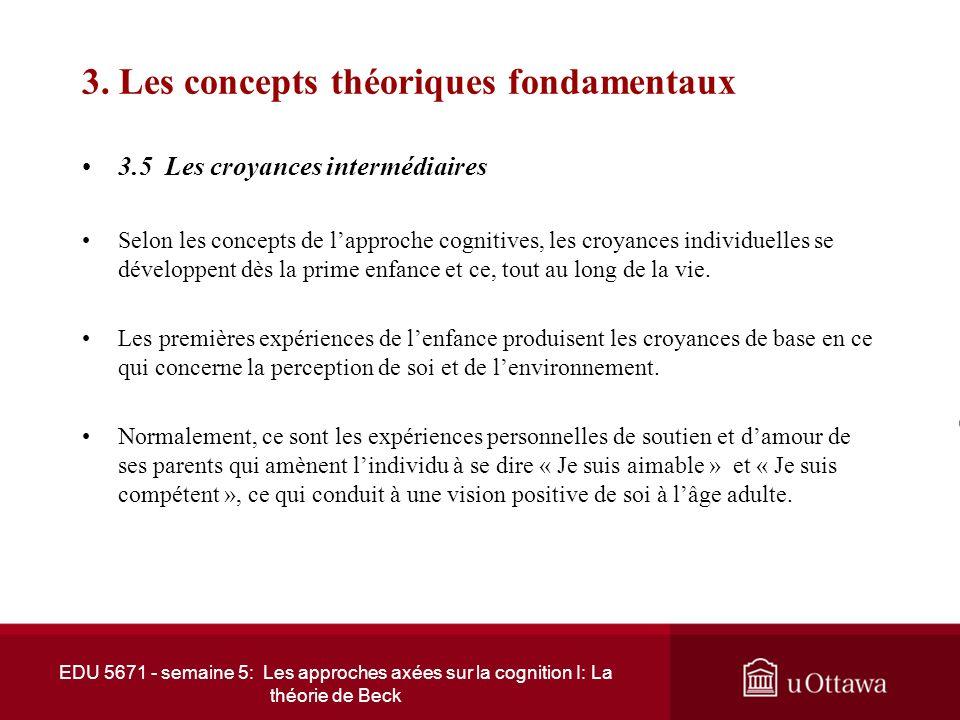 EDU 5671 - semaine 5: Les approches axées sur la cognition I: La théorie de Beck 3. Les concepts théoriques fondamentaux 3.4 Les pensées automatiques