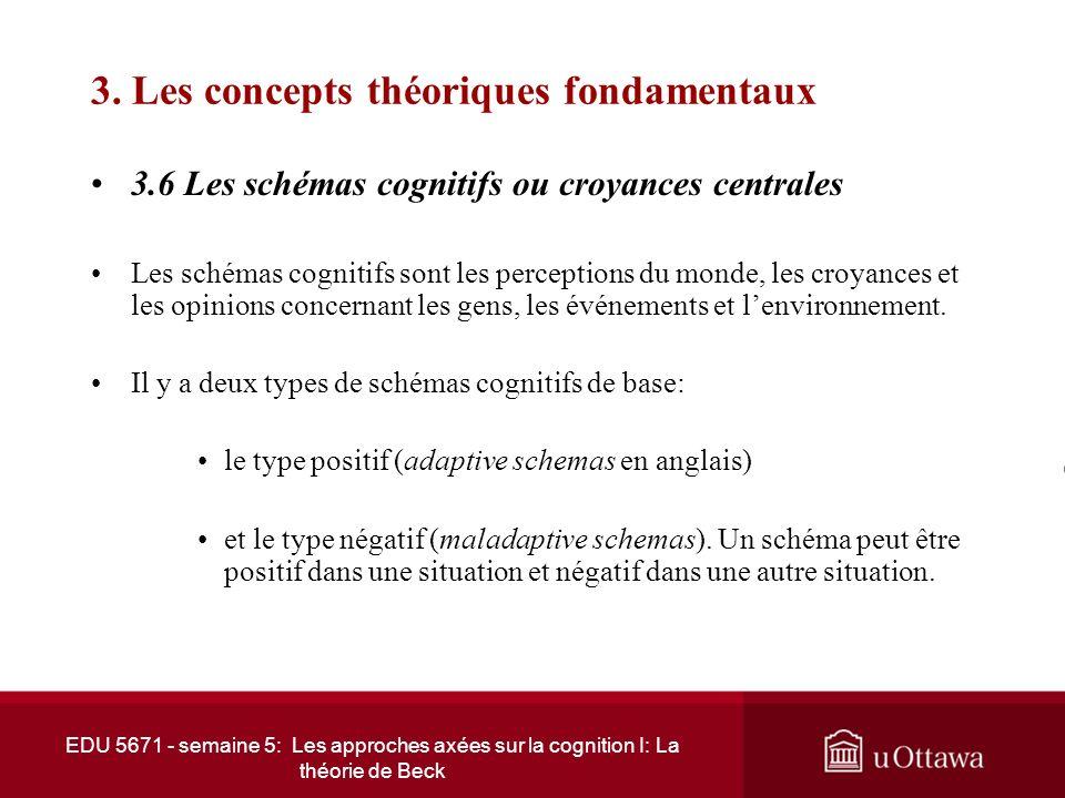 EDU 5671 - semaine 5: Les approches axées sur la cognition I: La théorie de Beck 3. Les concepts théoriques fondamentaux 3.5 Les croyances intermédiai