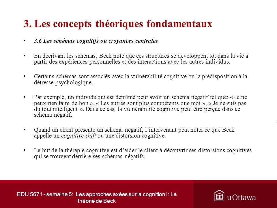 EDU 5671 - semaine 5: Les approches axées sur la cognition I: La théorie de Beck 3. Les concepts théoriques fondamentaux 3.6 Les schémas cognitifs ou