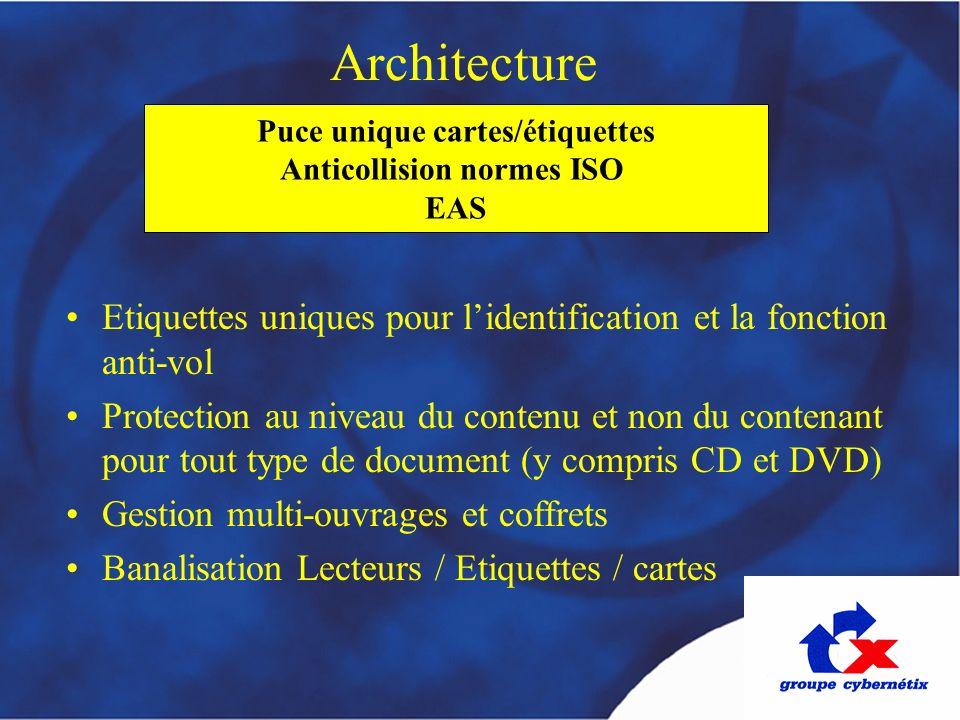 Architecture Puce unique cartes/étiquettes Anticollision normes ISO EAS Etiquettes uniques pour lidentification et la fonction anti-vol Protection au