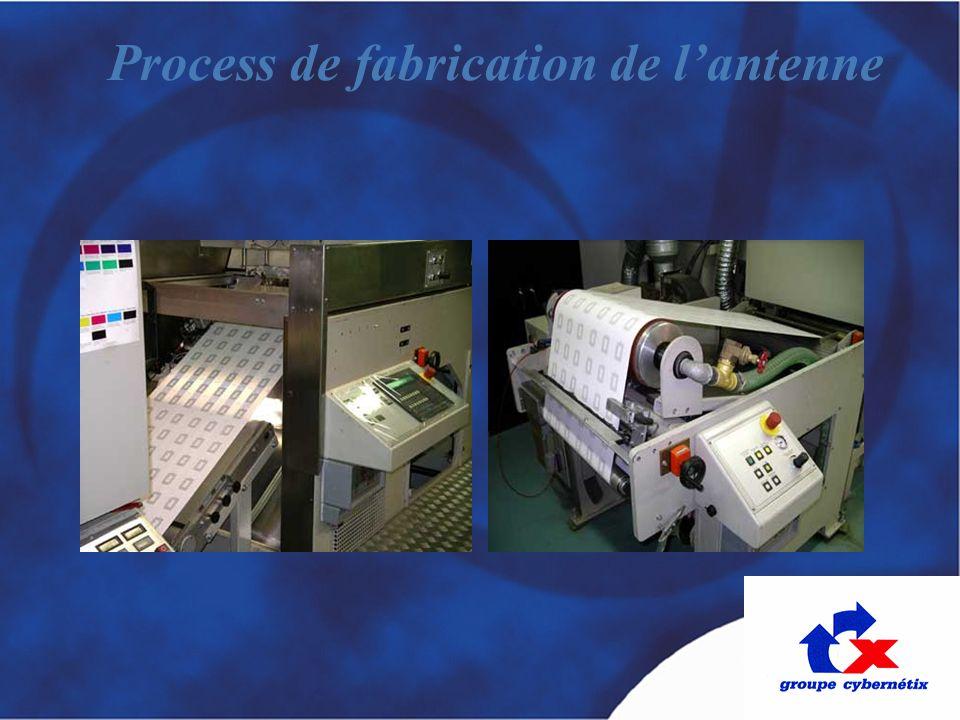 Process de fabrication de lantenne