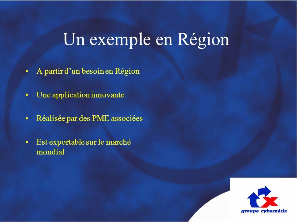 Un exemple en Région A partir dun besoin en Région Une application innovante Réalisée par des PME associées Est exportable sur le marché mondial