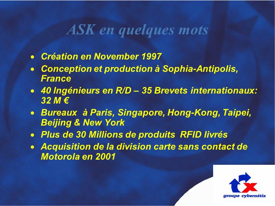 ASK en quelques mots Création en November 1997 Conception et production à Sophia-Antipolis, France 40 Ingénieurs en R/D – 35 Brevets internationaux: 3