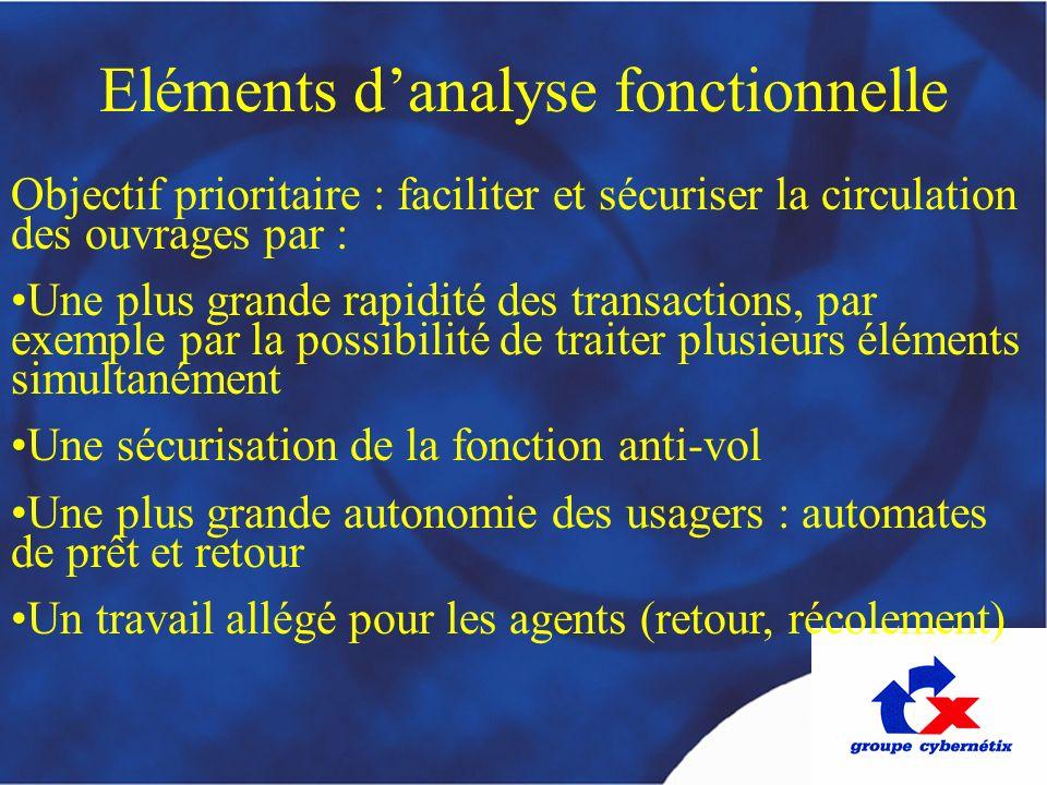 Eléments danalyse fonctionnelle Objectif prioritaire : faciliter et sécuriser la circulation des ouvrages par : Une plus grande rapidité des transacti