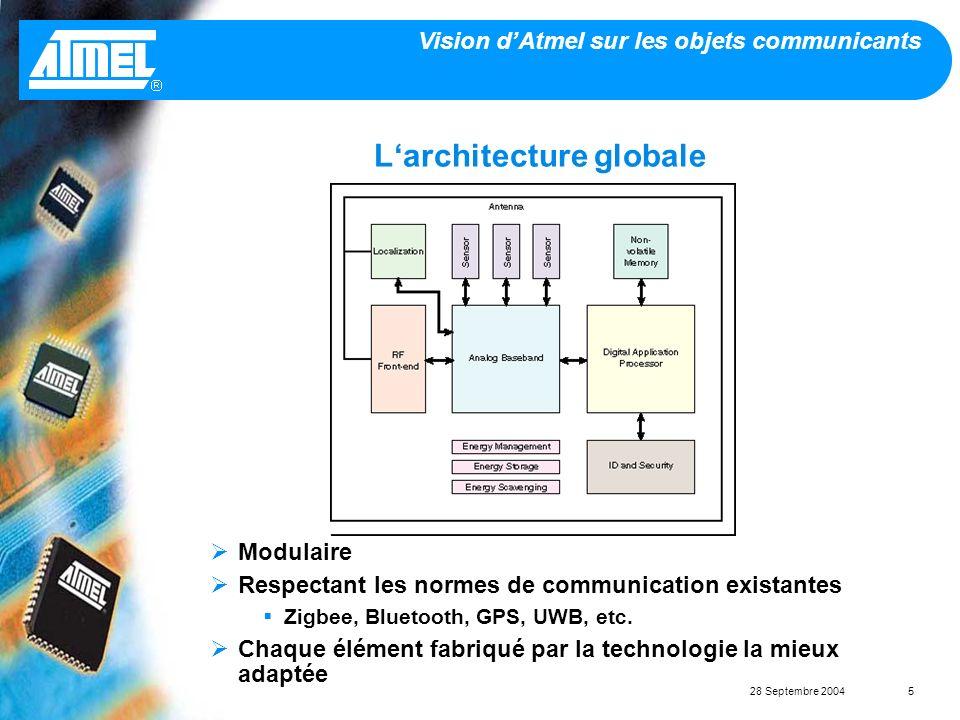 Vision dAtmel sur les objets communicants 28 Septembre 20045 Larchitecture globale Modulaire Respectant les normes de communication existantes Zigbee, Bluetooth, GPS, UWB, etc.