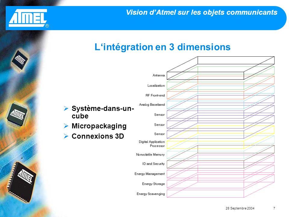 Vision dAtmel sur les objets communicants 28 Septembre 20047 Lintégration en 3 dimensions Système-dans-un- cube Micropackaging Connexions 3D