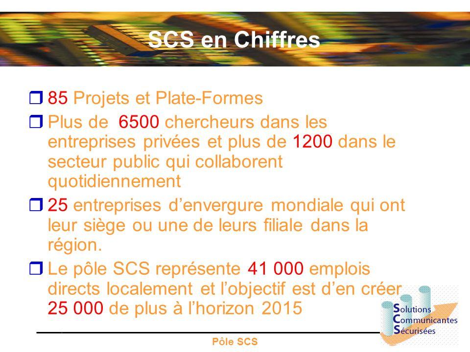 Pôle SCS SCS en Chiffres 85 Projets et Plate-Formes Plus de 6500 chercheurs dans les entreprises privées et plus de 1200 dans le secteur public qui co