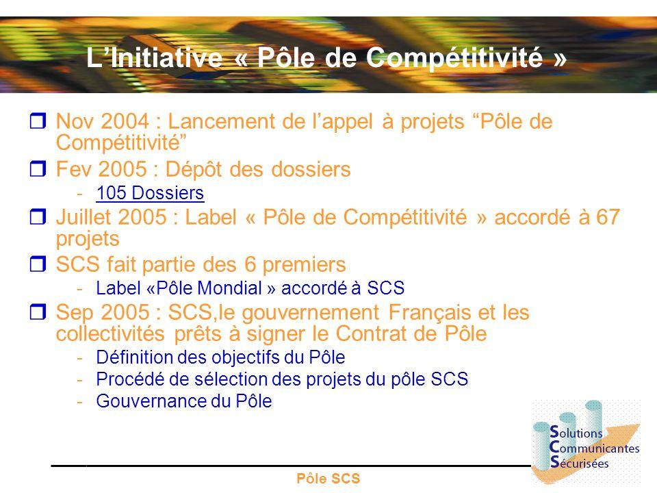 Pôle SCS LInitiative « Pôle de Compétitivité » Nov 2004 : Lancement de lappel à projets Pôle de Compétitivité Fev 2005 : Dépôt des dossiers -105 Dossi