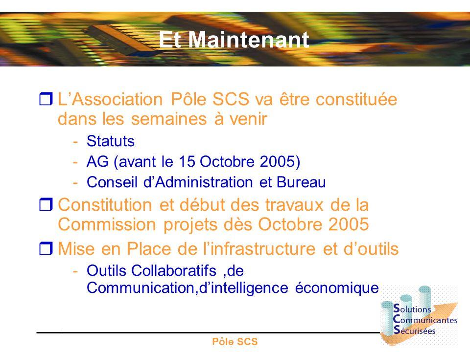 Pôle SCS Et Maintenant LAssociation Pôle SCS va être constituée dans les semaines à venir -Statuts -AG (avant le 15 Octobre 2005) -Conseil dAdministra