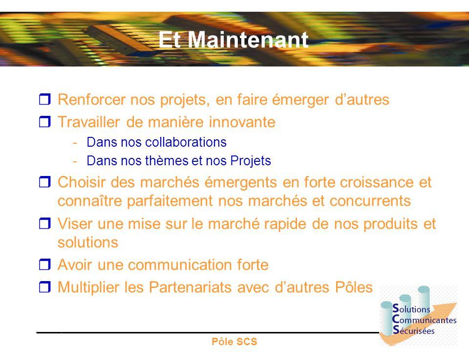 Pôle SCS Et Maintenant Renforcer nos projets, en faire émerger dautres Travailler de manière innovante -Dans nos collaborations -Dans nos thèmes et no