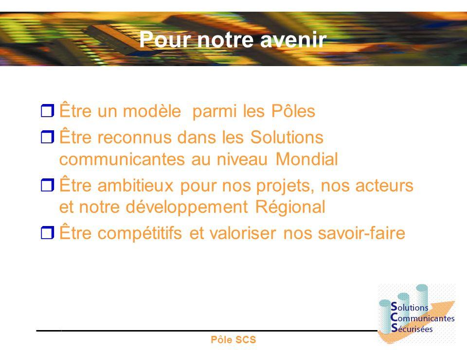 Pôle SCS Pour notre avenir Être un modèle parmi les Pôles Être reconnus dans les Solutions communicantes au niveau Mondial Être ambitieux pour nos pro