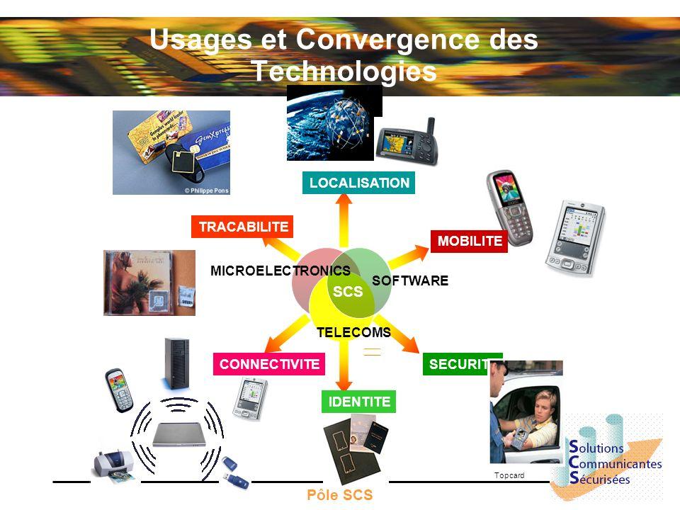Pôle SCS Usages et Convergence des Technologies SOFTWARE MICROELECTRONICS SCS MOBILITE SECURITE IDENTITE LOCALISATION TRACABILITE CONNECTIVITE Topcard
