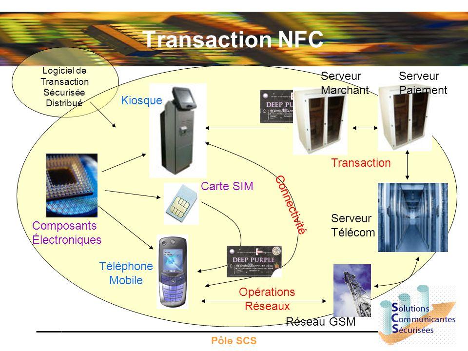 Pôle SCS Transaction NFC Composants Électroniques Kiosque Carte SIM Téléphone Mobile Réseau GSM Serveur Télécom Serveur Marchant Serveur Paiement Logi