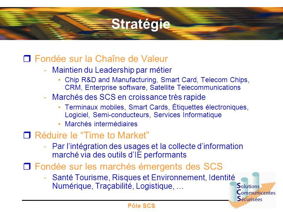 Pôle SCS Stratégie Fondée sur la Chaîne de Valeur -Maintien du Leadership par métier Chip R&D and Manufacturing, Smart Card, Telecom Chips, CRM, Enter