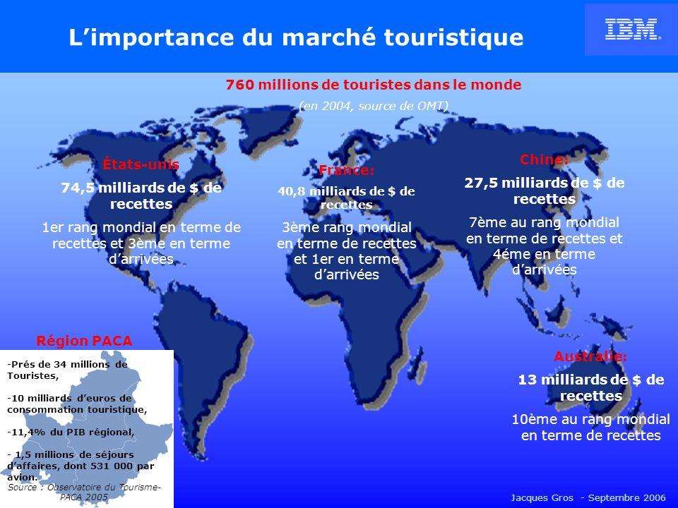 Jacques Gros - Septembre 2006 M Tourisme® J le
