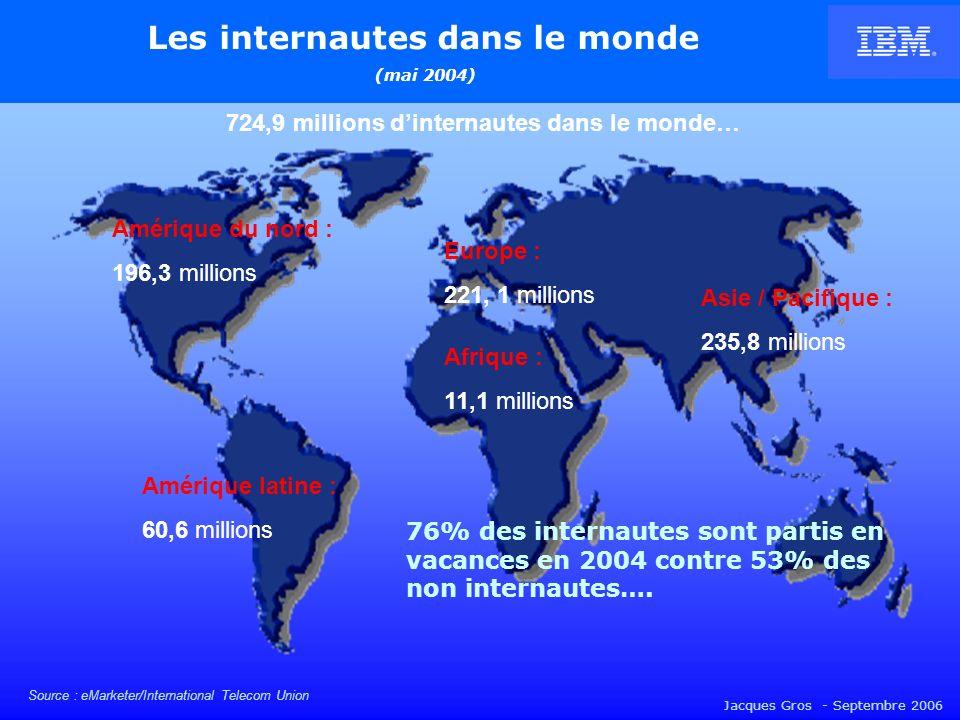 Jacques Gros - Septembre 2006 - Aux États-unis : Revenus des réservations de voyage en ligne, fin 2005 = 65,4 milliards de $ Soit 30% du marché, avec une croissance de 25,5% - Le marché français : Envolée spectaculaire en 2005 = + 55 à 60% sur les vols secs 4 millions de français préparent désormais leur voyage sur Internet - En Europe : Plus de 60 millions deuropéens ont réservé au moins un voyage en ligne, Soit 2,4 milliards deuros de voyages vendus sur Internet, Soit plus de 70% par rapport à 2003.