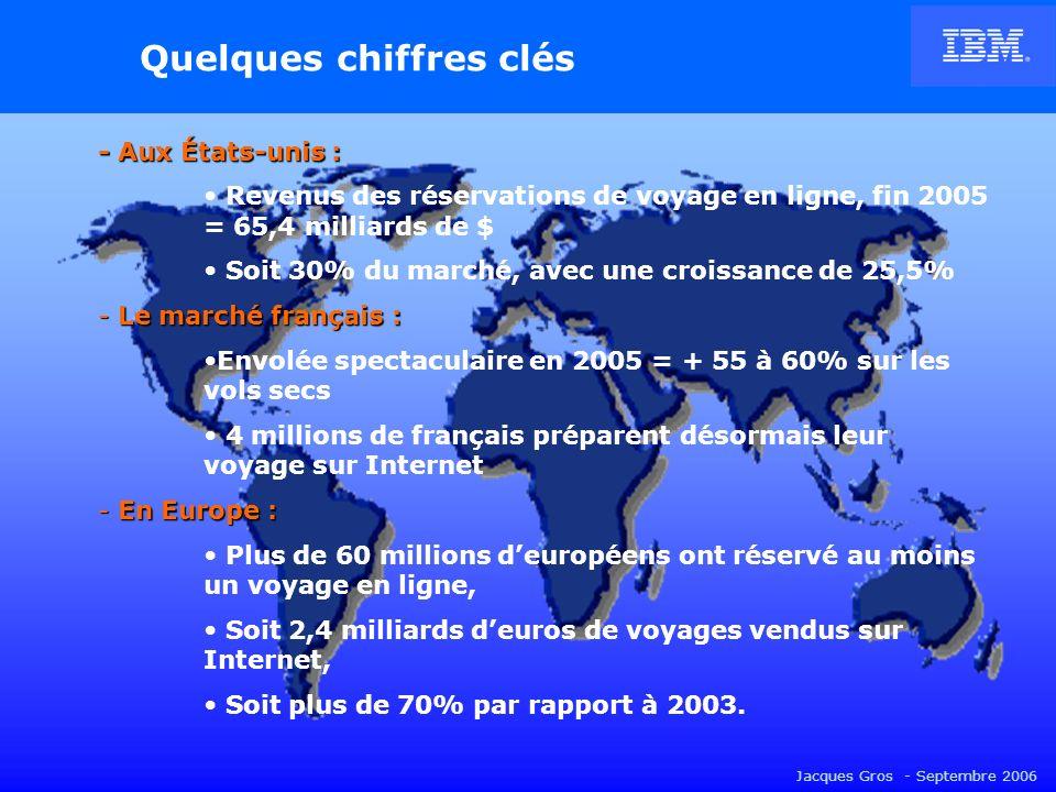Jacques Gros - Septembre 2006 Mobilité M M Espace Esprit Temps